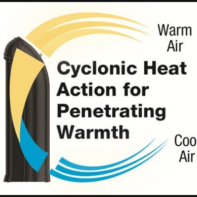 Why a Cyclonic Electric Heater may be Your Best Choice