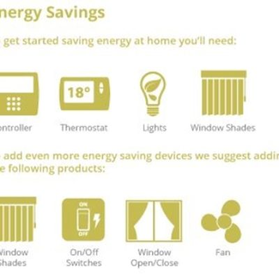 Do-it-yourself energy audits find electricity savings